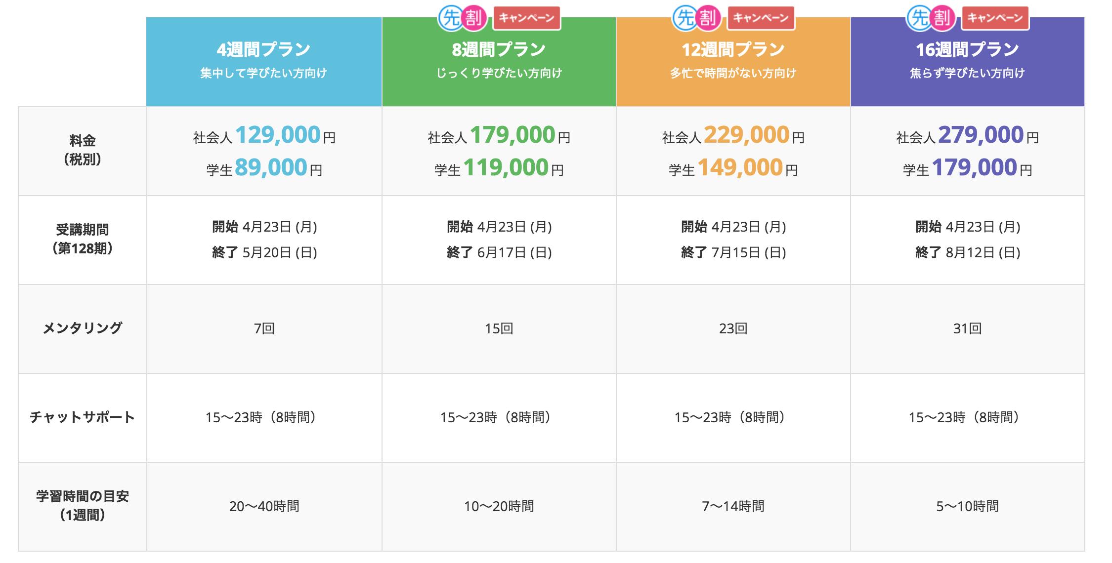 TechAcademy(テックアカデミー)-fee-plan